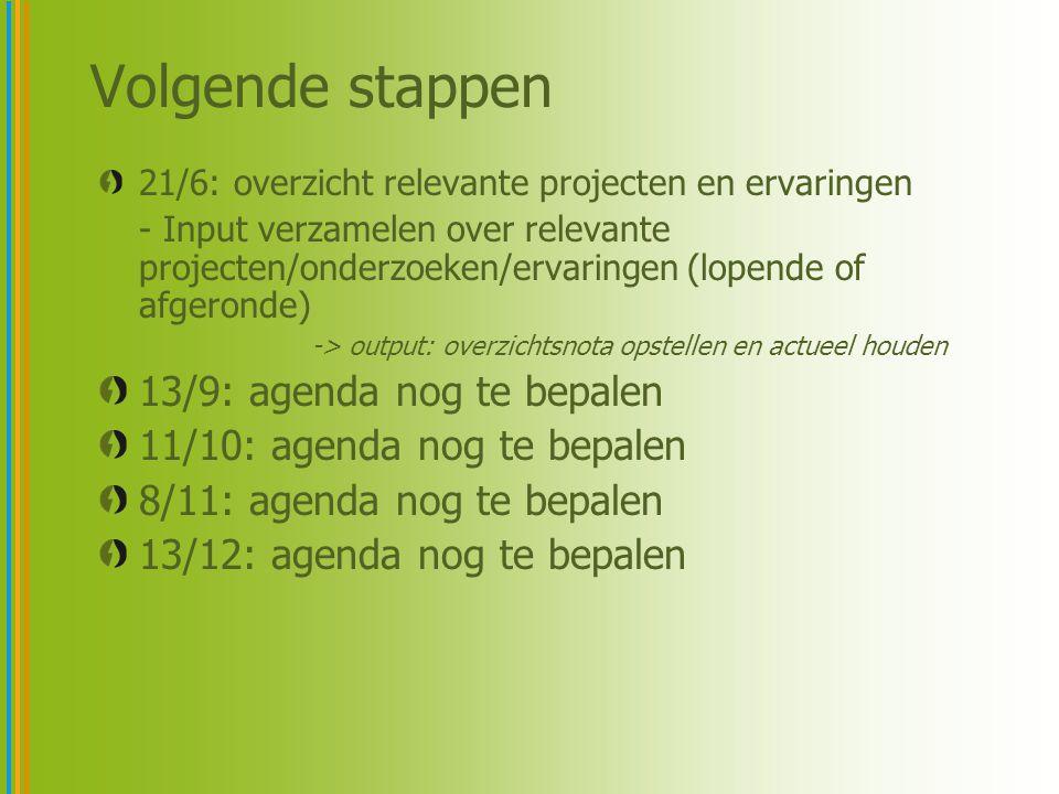 Volgende stappen 21/6: overzicht relevante projecten en ervaringen - Input verzamelen over relevante projecten/onderzoeken/ervaringen (lopende of afgeronde) -> output: overzichtsnota opstellen en actueel houden 13/9: agenda nog te bepalen 11/10: agenda nog te bepalen 8/11: agenda nog te bepalen 13/12: agenda nog te bepalen