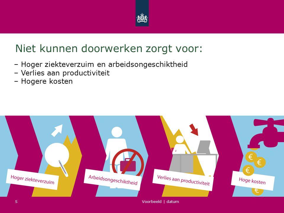 Voorbeeld   datum 5 Niet kunnen doorwerken zorgt voor: – Hoger ziekteverzuim en arbeidsongeschiktheid – Verlies aan productiviteit – Hogere kosten