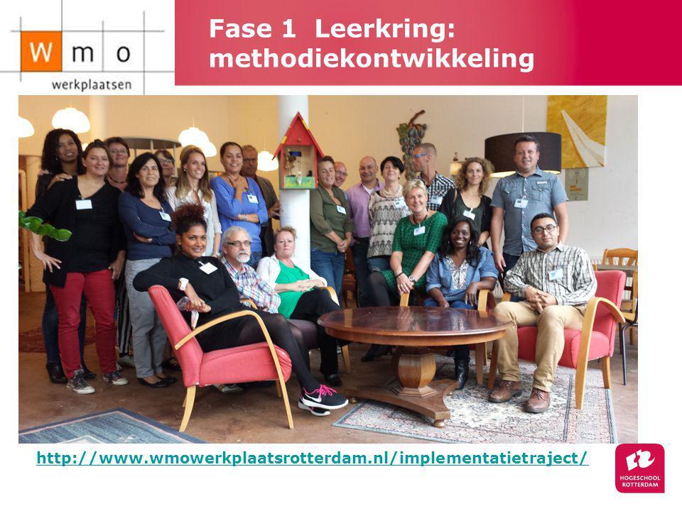 Fase 1 Leerkring: methodiekontwikkeling http://www.wmowerkplaatsrotterdam.nl/implementatietraject/ Het doel van de Leerkring Methodiek is ervaringen uitwisselen die zijn opgedaan in de pilot wijkteams en (verbrede) vraagwijzers binnen de gemeente Rotterdam, informatie verzamelen en deze praktijkkennis met elkaar omzetten in handvatten voor de nieuwe wijkteams en (verbrede) vraagwijzers.