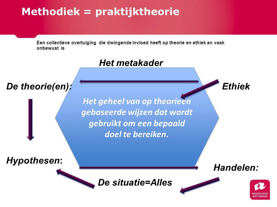 Methodiek = praktijktheorie Het geheel van op theorieën gebaseerde wijzen dat wordt gebruikt om een bepaald doel te bereiken.