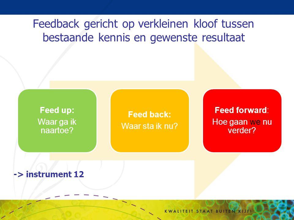 Feedback gericht op verkleinen kloof tussen bestaande kennis en gewenste resultaat -> instrument 12 Feed up: Waar ga ik naartoe? Feed back: Waar sta i