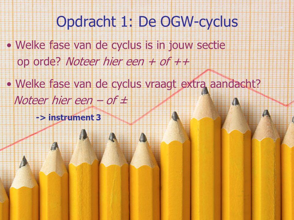 Opdracht 1: De OGW-cyclus Welke fase van de cyclus is in jouw sectie op orde? Noteer hier een + of ++ Welke fase van de cyclus vraagt extra aandacht?