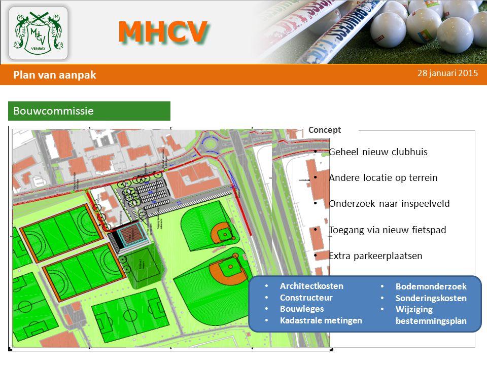 28 januari 2015 Plan van aanpak Bouwcommissie Bestaande situatie Geheel nieuw clubhuis Andere locatie op terrein Onderzoek naar inspeelveld Toegang vi