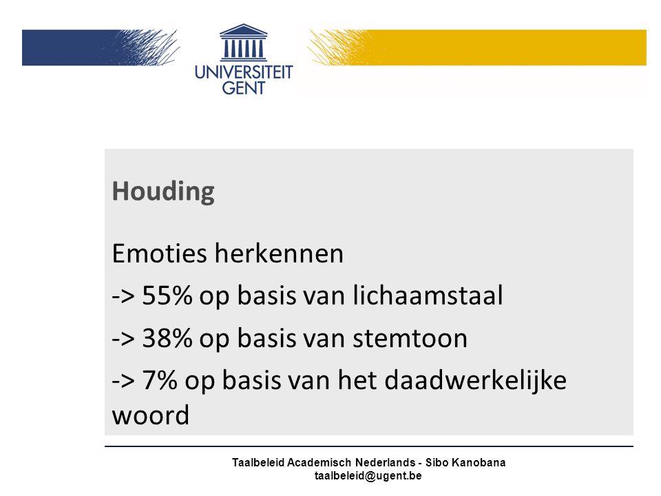 Houding Emoties herkennen -> 55% op basis van lichaamstaal -> 38% op basis van stemtoon -> 7% op basis van het daadwerkelijke woord Taalbeleid Academisch Nederlands - Sibo Kanobana taalbeleid@ugent.be