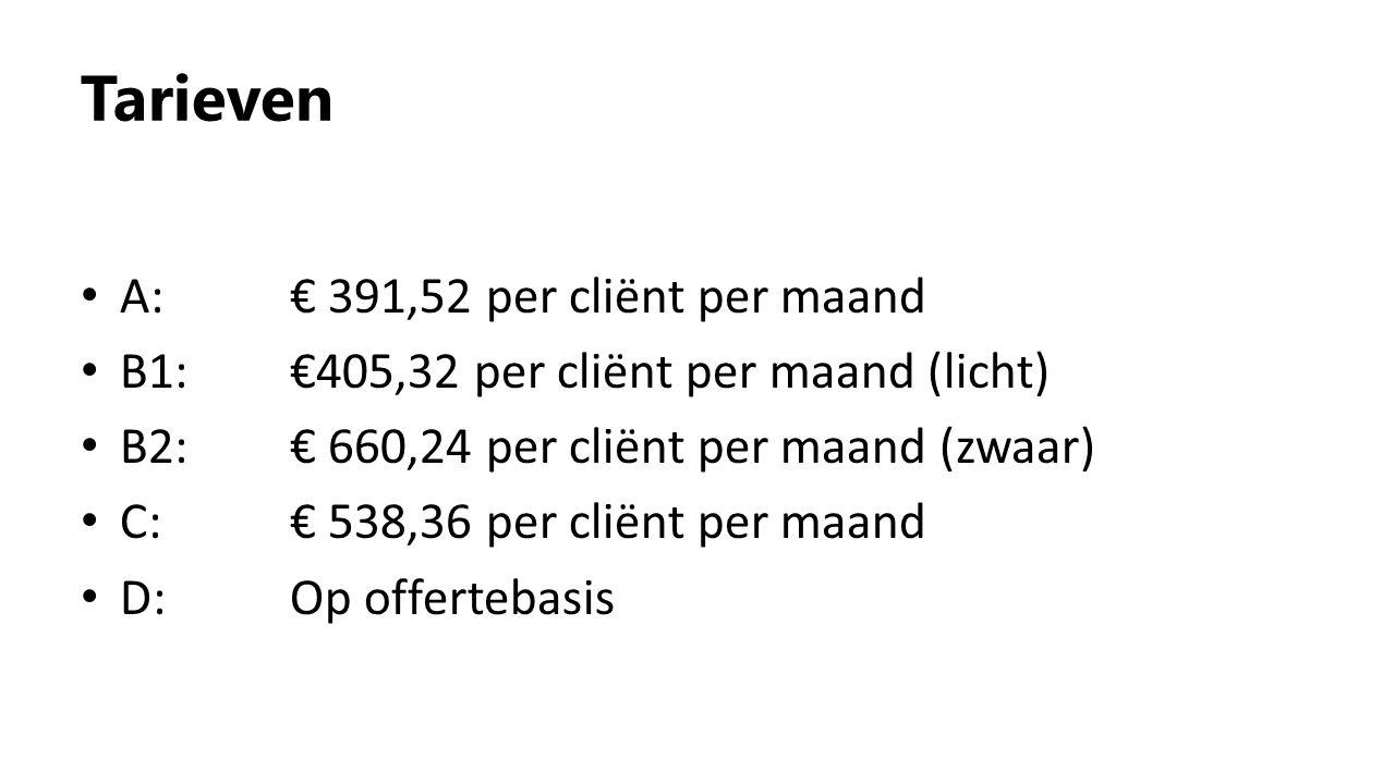 Tarieven A: € 391,52 per cliënt per maand B1: €405,32 per cliënt per maand (licht) B2:€ 660,24 per cliënt per maand (zwaar) C:€ 538,36 per cliënt per