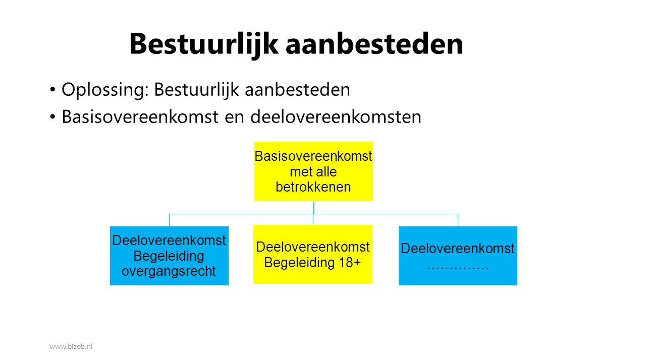 Bestuurlijk aanbesteden Oplossing: Bestuurlijk aanbesteden Basisovereenkomst en deelovereenkomsten www.bizob.nl Basisovereenkomst met alle betrokkenen