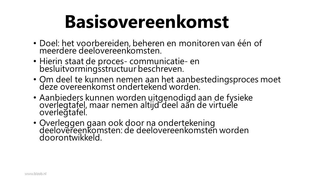 Basisovereenkomst Doel: het voorbereiden, beheren en monitoren van één of meerdere deelovereenkomsten. Hierin staat de proces- communicatie- en beslui