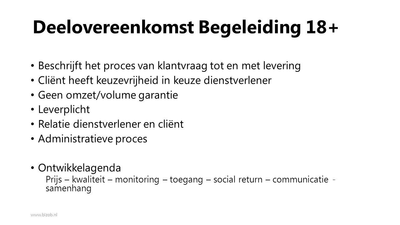 Deelovereenkomst Begeleiding 18+ Beschrijft het proces van klantvraag tot en met levering Cliënt heeft keuzevrijheid in keuze dienstverlener Geen omze