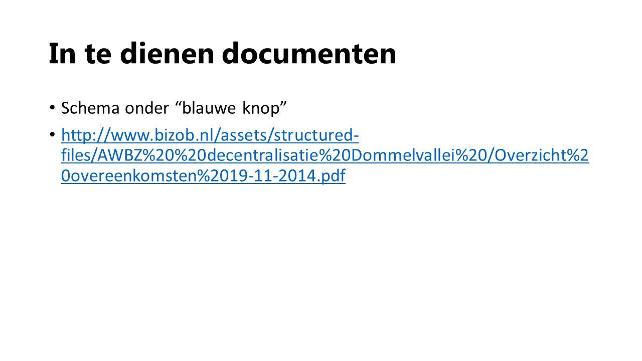 "In te dienen documenten Schema onder ""blauwe knop"" http://www.bizob.nl/assets/structured- files/AWBZ%20%20decentralisatie%20Dommelvallei%20/Overzicht%"
