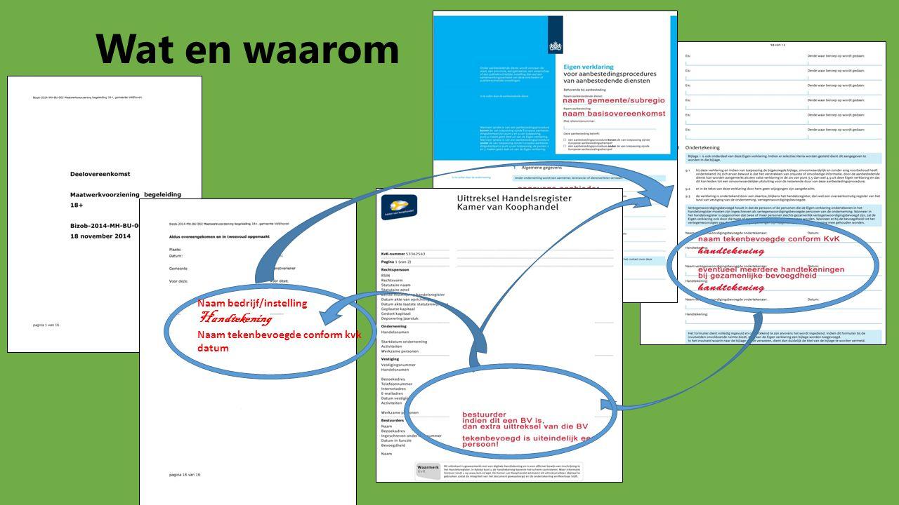 Wat en waarom Naam bedrijf/instelling Handtekening Naam tekenbevoegde conform kvk datum
