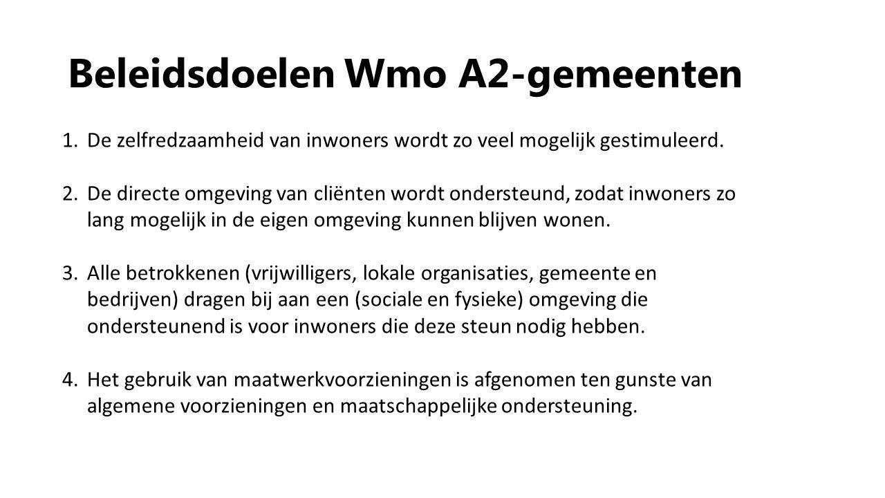 Beleidsdoelen Wmo A2-gemeenten 1.De zelfredzaamheid van inwoners wordt zo veel mogelijk gestimuleerd. 2.De directe omgeving van cliënten wordt onderst