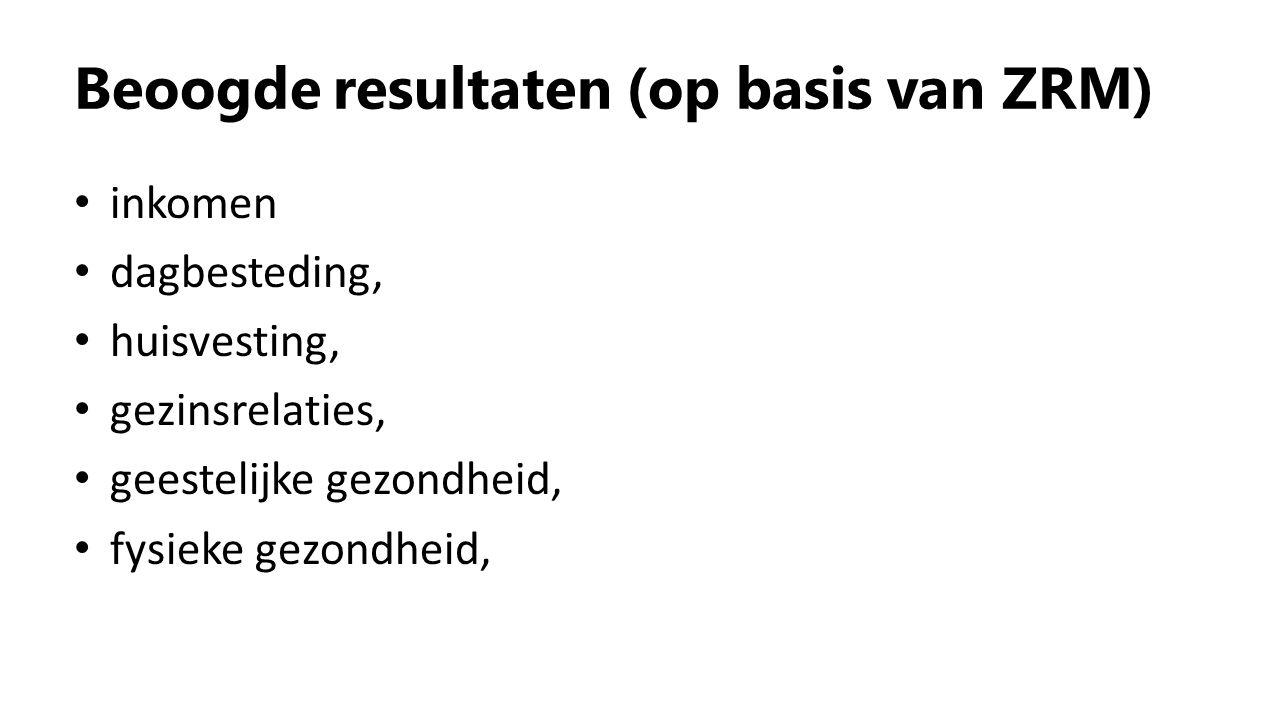 Bestuurlijk aanbesteden Aanleiding: Decentralisatie en transformatie Meerdere diensten en prestaties Aanbieders uit verschillende sectoren Diverse deelnemende gemeenten Bezuinigingsopdracht Conclusie: complexe omgeving www.bizob.nl