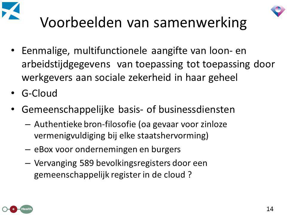 Voorbeelden van samenwerking Eenmalige, multifunctionele aangifte van loon- en arbeidstijdgegevens van toepassing tot toepassing door werkgevers aan s