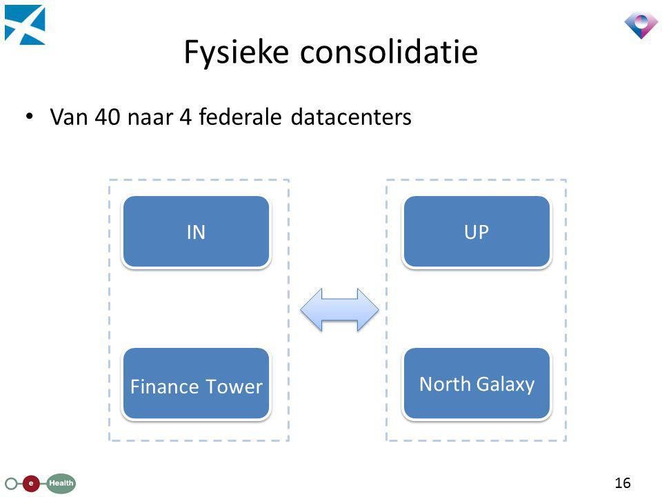 Fysieke consolidatie Van 40 naar 4 federale datacenters IN Finance Tower UP North Galaxy 16