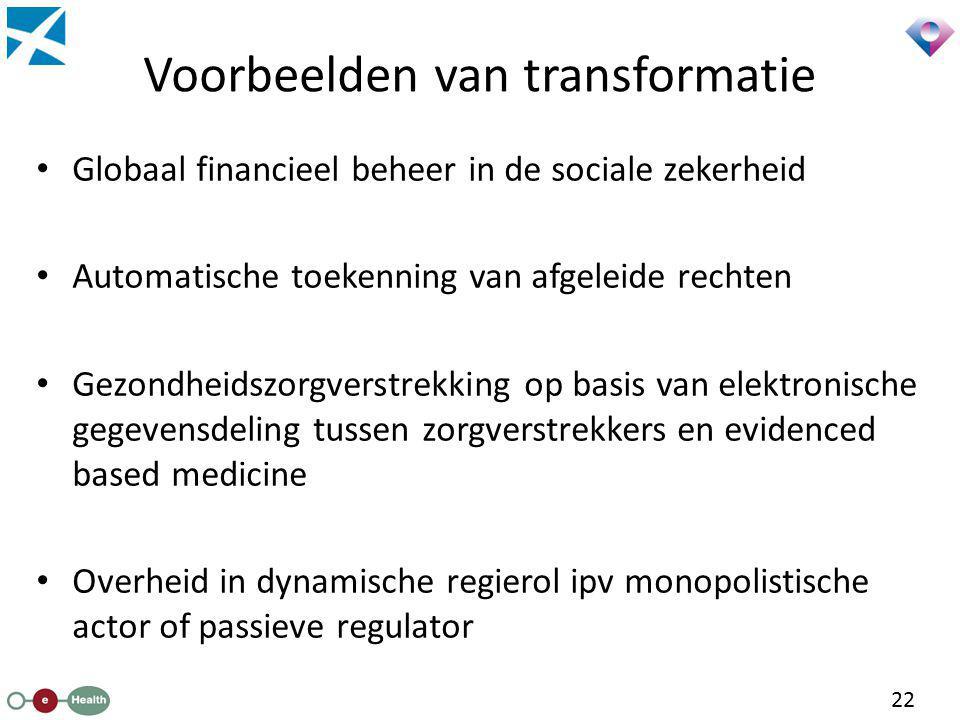 Voorbeelden van transformatie Globaal financieel beheer in de sociale zekerheid Automatische toekenning van afgeleide rechten Gezondheidszorgverstrekk