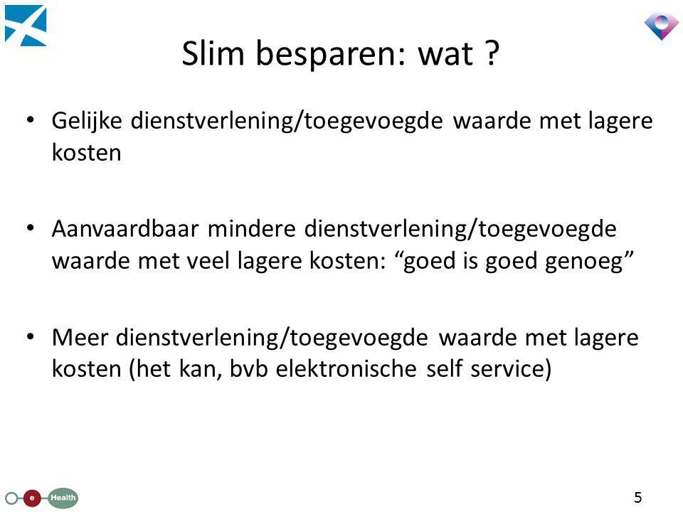 Slim besparen: wat ? Gelijke dienstverlening/toegevoegde waarde met lagere kosten Aanvaardbaar mindere dienstverlening/toegevoegde waarde met veel lag