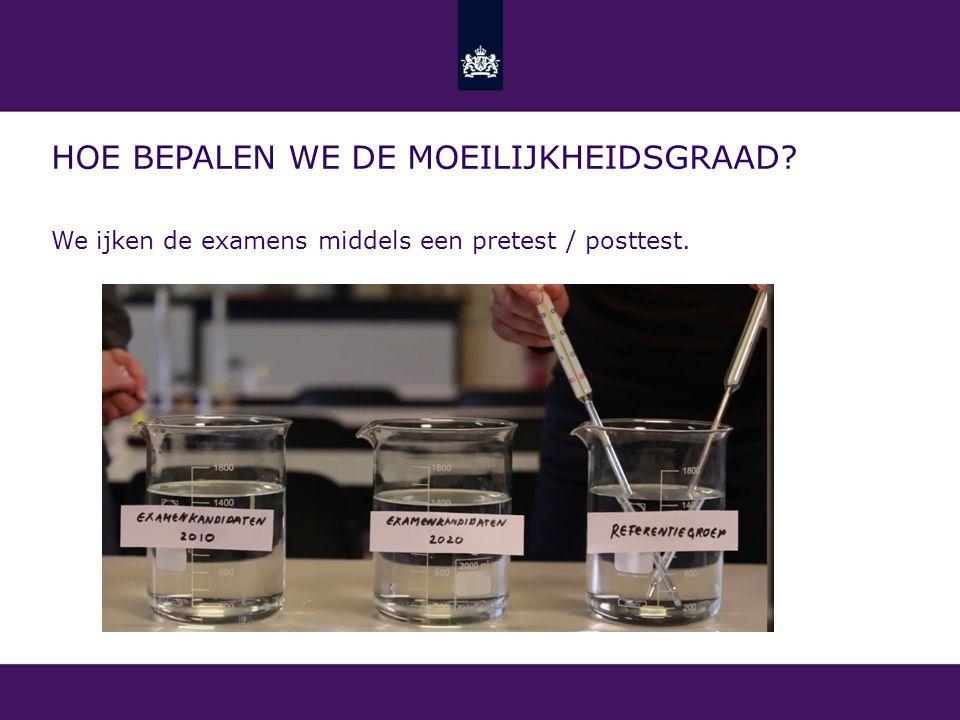 HOE BEPALEN WE DE MOEILIJKHEIDSGRAAD? We ijken de examens middels een pretest / posttest.