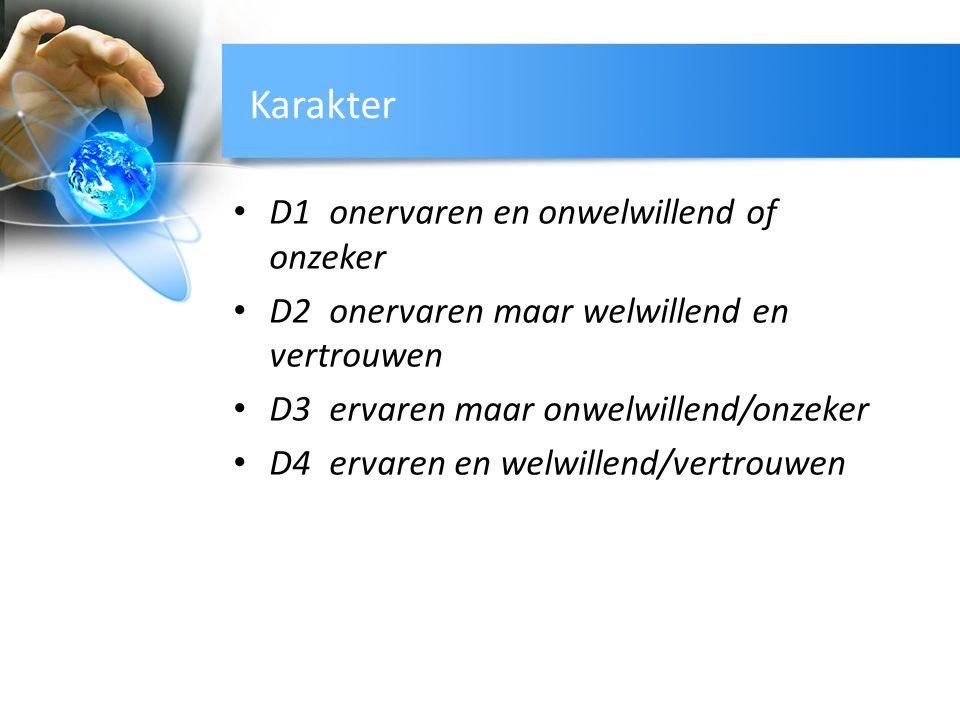 Karakter D1onervaren en onwelwillend of onzeker D2onervaren maar welwillend en vertrouwen D3ervaren maar onwelwillend/onzeker D4ervaren en welwillend/