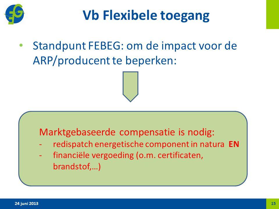 Vb Flexibele toegang Standpunt FEBEG: om de impact voor de ARP/producent te beperken: 24 juni 201315 Marktgebaseerde compensatie is nodig: -redispatch energetische component in natura EN -financiële vergoeding (o.m.