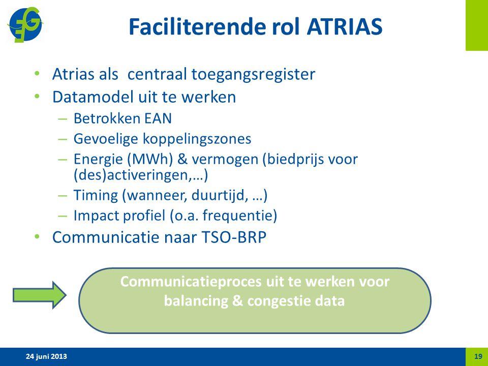 Faciliterende rol ATRIAS Atrias als centraal toegangsregister Datamodel uit te werken – Betrokken EAN – Gevoelige koppelingszones – Energie (MWh) & vermogen (biedprijs voor (des)activeringen,…) – Timing (wanneer, duurtijd, …) – Impact profiel (o.a.