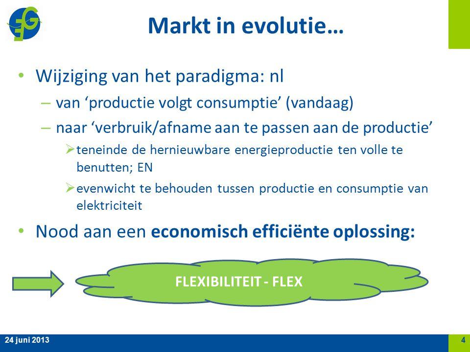 Markt in evolutie… Wijziging van het paradigma: nl – van 'productie volgt consumptie' (vandaag) – naar 'verbruik/afname aan te passen aan de productie'  teneinde de hernieuwbare energieproductie ten volle te benutten; EN  evenwicht te behouden tussen productie en consumptie van elektriciteit Nood aan een economisch efficiënte oplossing: 24 juni 20134 FLEXIBILITEIT - FLEX