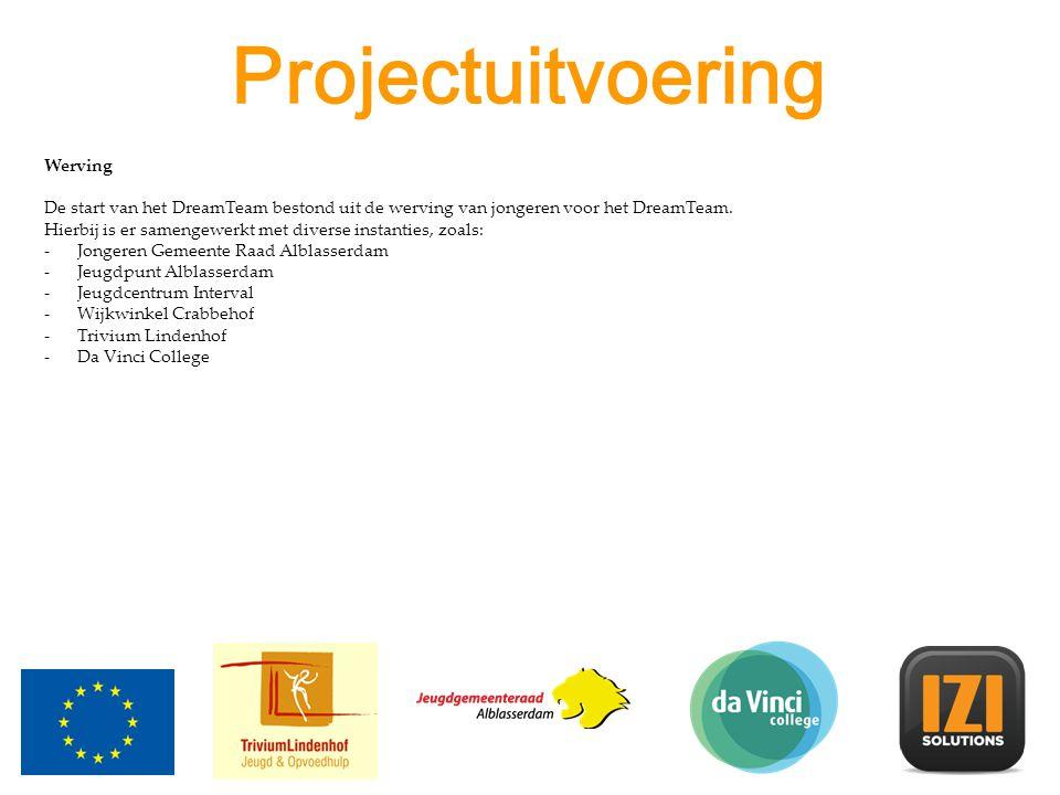 Werving De start van het DreamTeam bestond uit de werving van jongeren voor het DreamTeam.
