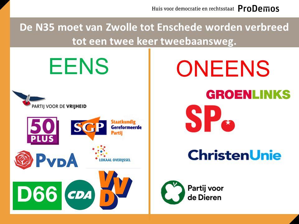EENS ONEENS De N35 moet van Zwolle tot Enschede worden verbreed tot een twee keer tweebaansweg.