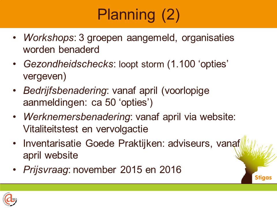 Planning (2) Workshops: 3 groepen aangemeld, organisaties worden benaderd Gezondheidschecks: loopt storm (1.100 'opties' vergeven) Bedrijfsbenadering: vanaf april (voorlopige aanmeldingen: ca 50 'opties') Werknemersbenadering: vanaf april via website: Vitaliteitstest en vervolgactie Inventarisatie Goede Praktijken: adviseurs, vanaf april website Prijsvraag: november 2015 en 2016