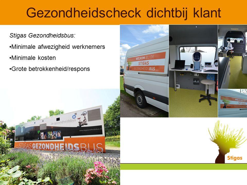 Gezondheidscheck dichtbij klant Stigas Gezondheidsbus: Minimale afwezigheid werknemers Minimale kosten Grote betrokkenheid/respons