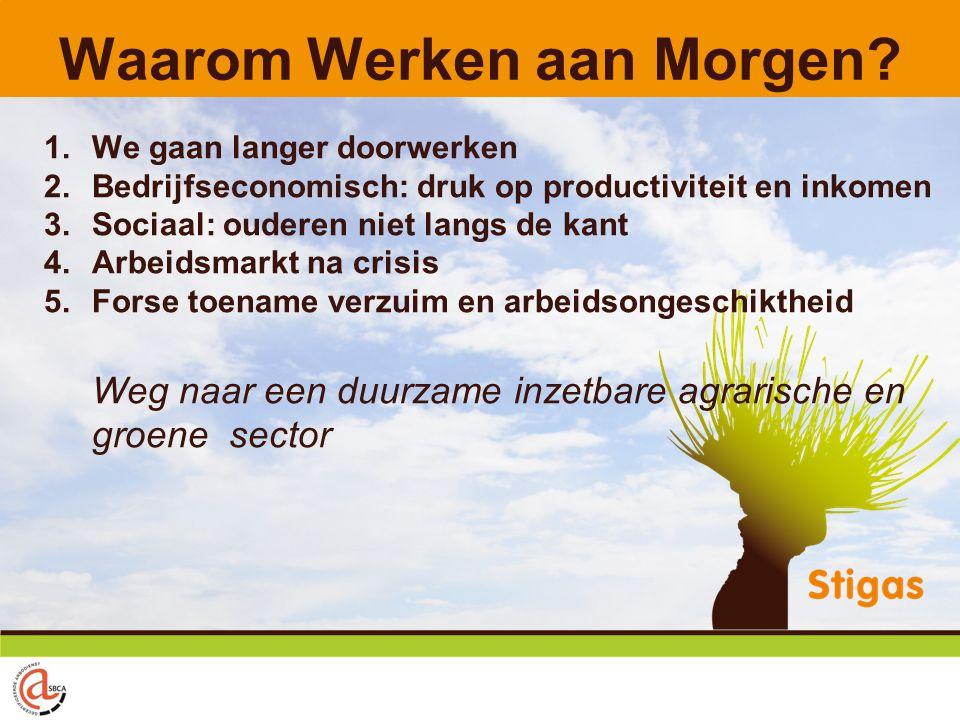 Waarom Werken aan Morgen? 1.We gaan langer doorwerken 2.Bedrijfseconomisch: druk op productiviteit en inkomen 3.Sociaal: ouderen niet langs de kant 4.