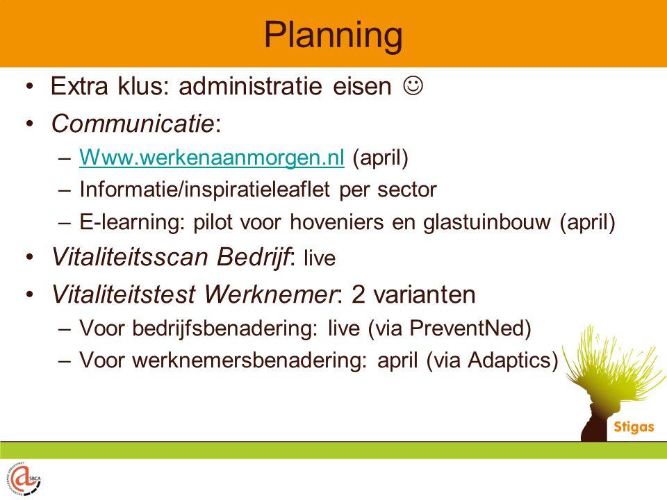 Planning Extra klus: administratie eisen Communicatie: –Www.werkenaanmorgen.nl (april)Www.werkenaanmorgen.nl –Informatie/inspiratieleaflet per sector –E-learning: pilot voor hoveniers en glastuinbouw (april) Vitaliteitsscan Bedrijf: live Vitaliteitstest Werknemer: 2 varianten –Voor bedrijfsbenadering: live (via PreventNed) –Voor werknemersbenadering: april (via Adaptics)
