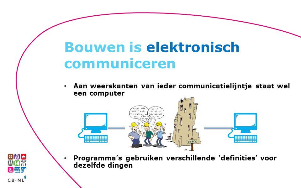 Aan weerskanten van ieder communicatielijntje staat wel een computer Programma's gebruiken verschillende 'definities' voor dezelfde dingen Bouwen is e