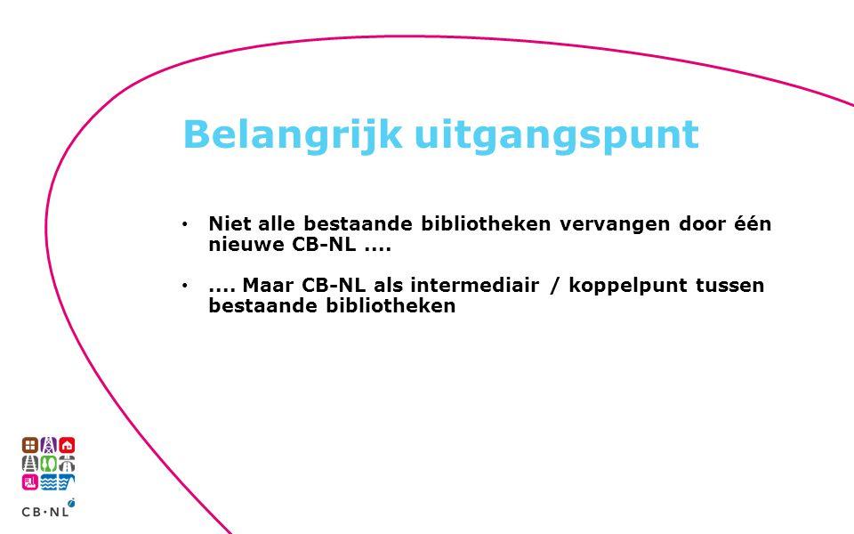 Niet alle bestaande bibliotheken vervangen door één nieuwe CB-NL........ Maar CB-NL als intermediair / koppelpunt tussen bestaande bibliotheken Belang