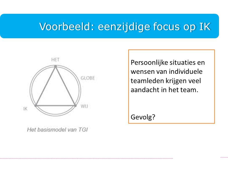 Voorbeeld: eenzijdige focus op IK.