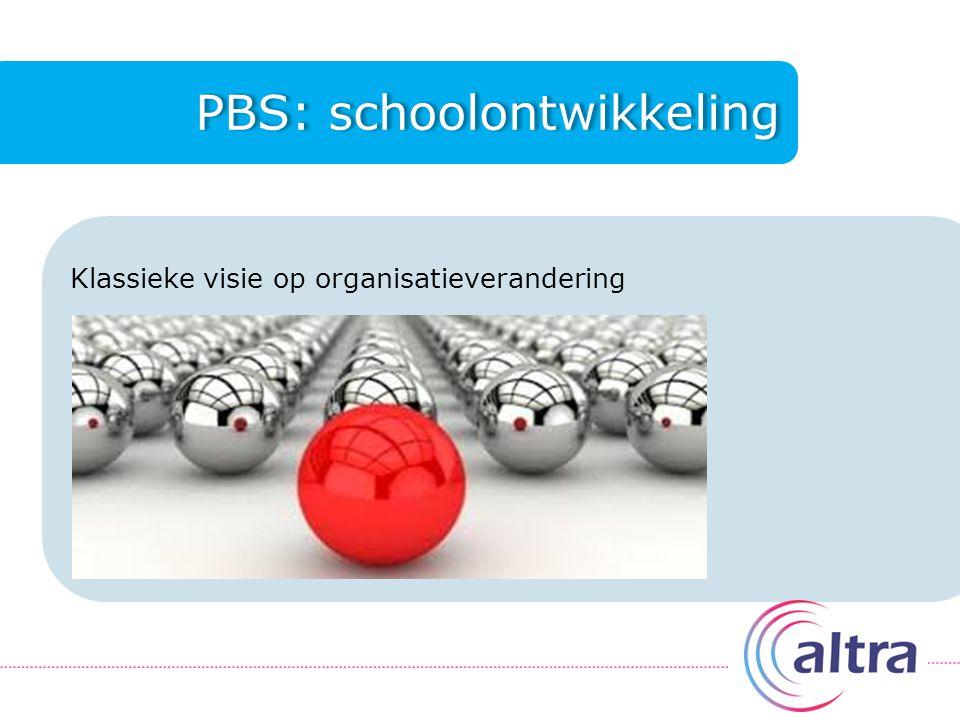PBS: schoolontwikkeling Klassieke visie op organisatieverandering
