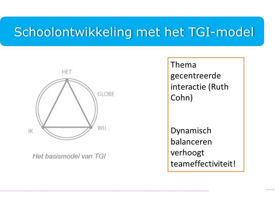 Schoolontwikkeling met het TGI-model.