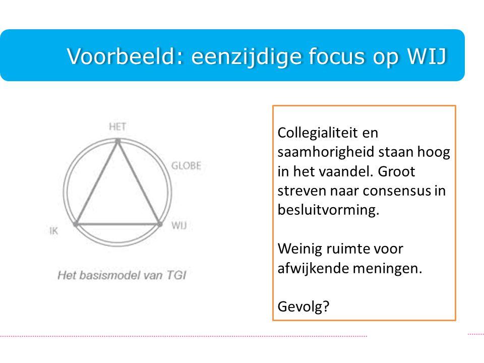 Voorbeeld: eenzijdige focus op WIJ.Collegialiteit en saamhorigheid staan hoog in het vaandel.