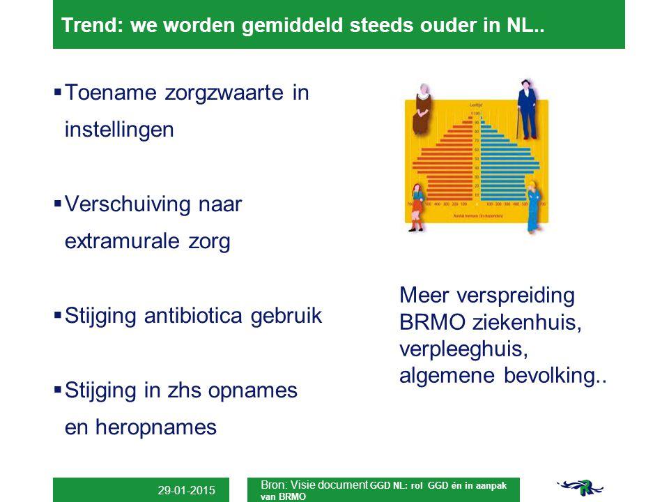 29-01-2015 Bron: Visie document GGD NL: rol GGD én in aanpak van BRMO Trend: we worden gemiddeld steeds ouder in NL..  Toename zorgzwaarte in instell