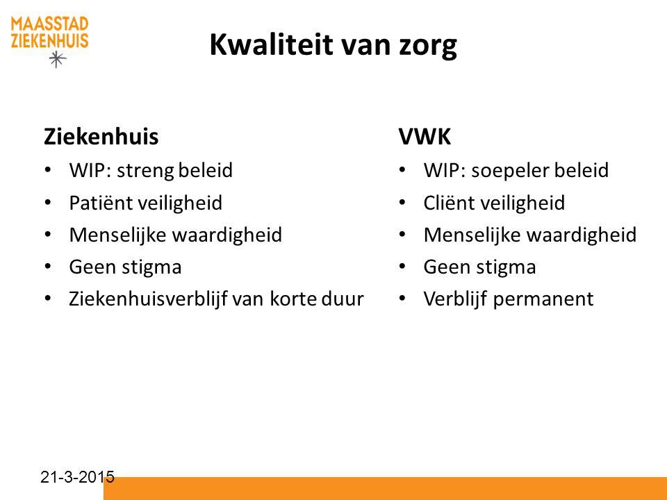 21-3-2015 Kwaliteit van zorg Ziekenhuis WIP: streng beleid Patiënt veiligheid Menselijke waardigheid Geen stigma Ziekenhuisverblijf van korte duur VWK