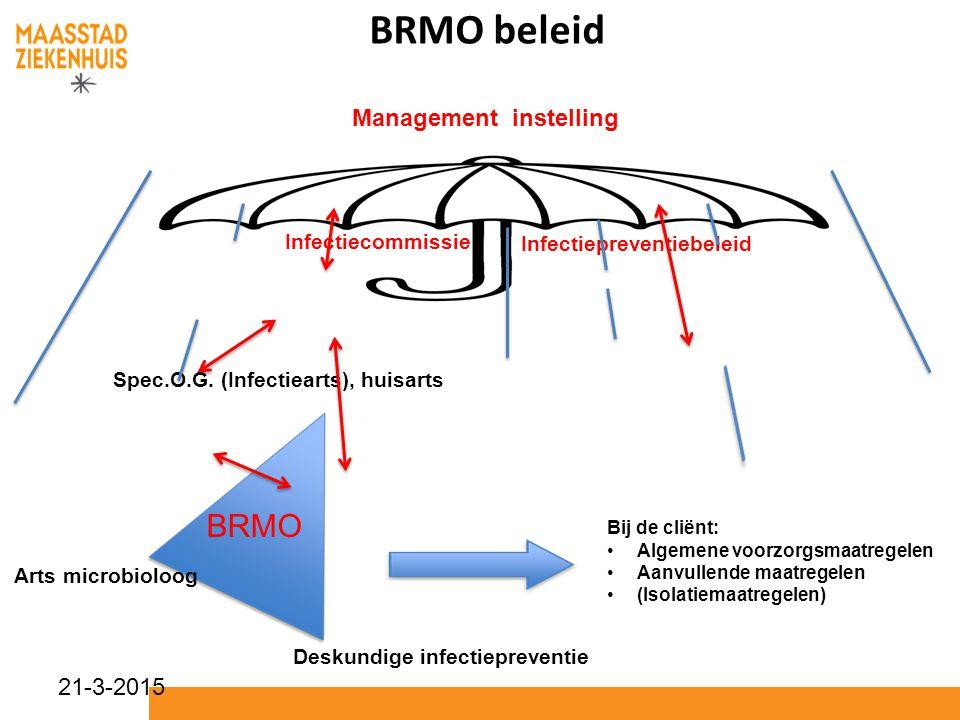 21-3-2015 BRMO beleid Spec.O.G. (Infectiearts), huisarts Deskundige infectiepreventie Arts microbioloog Infectiepreventiebeleid Infectiecommissie Mana
