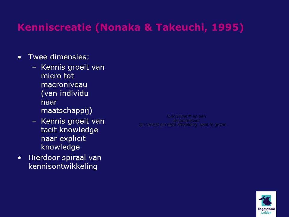 Kenniscreatie (Nonaka & Takeuchi, 1995) Twee dimensies: –Kennis groeit van micro tot macroniveau (van individu naar maatschappij) –Kennis groeit van t