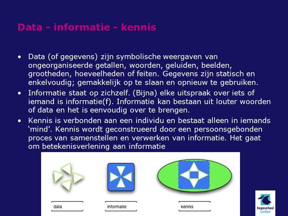 Data - informatie - kennis Data (of gegevens) zijn symbolische weergaven van ongeorganiseerde getallen, woorden, geluiden, beelden, grootheden, hoevee