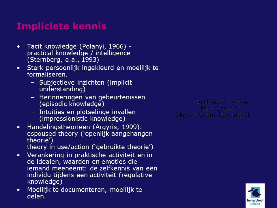 Impliciete kennis Tacit knowledge (Polanyi, 1966) - practical knowledge / intelligence (Sternberg, e.a., 1993) Sterk persoonlijk ingekleurd en moeilij