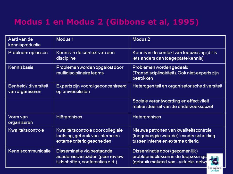 Modus 1 en Modus 2 (Gibbons et al, 1995) Aard van de kennisproductie Modus 1Modus 2 Probleem oplossenKennis in de context van een discipline Kennis in
