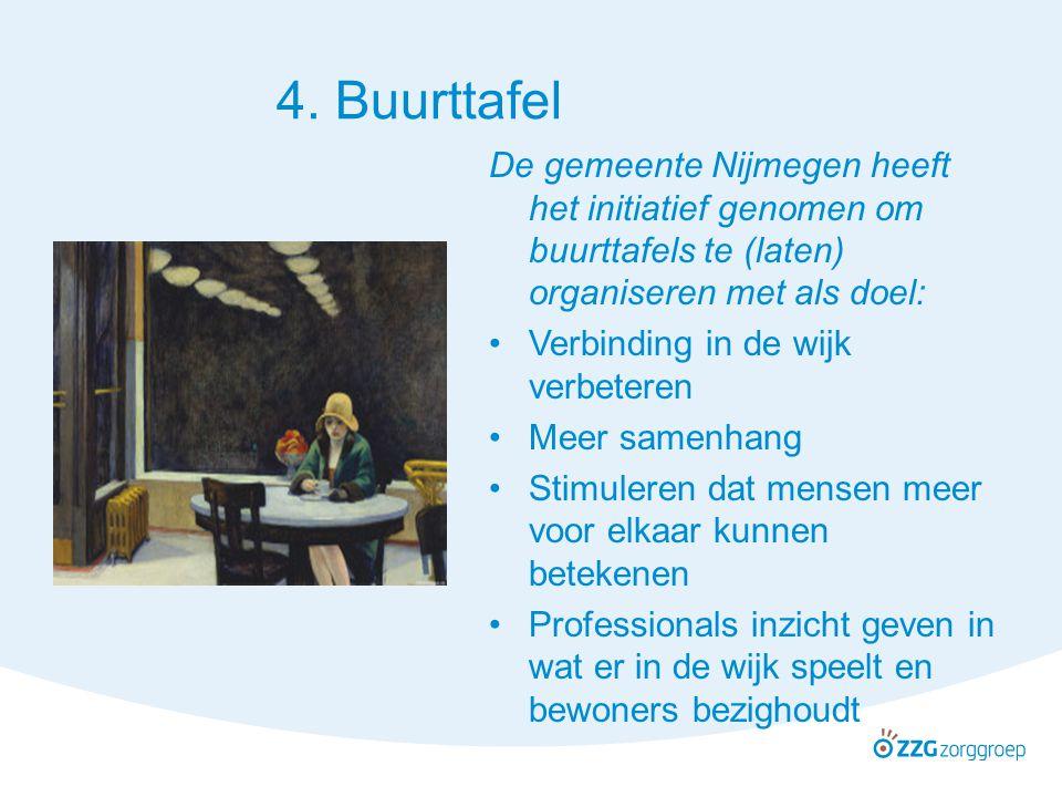 4. Buurttafel De gemeente Nijmegen heeft het initiatief genomen om buurttafels te (laten) organiseren met als doel: Verbinding in de wijk verbeteren M