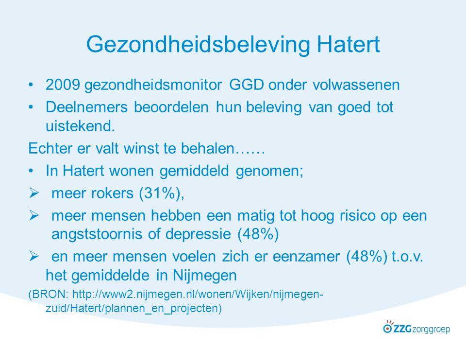 Gezondheidsbeleving Hatert 2009 gezondheidsmonitor GGD onder volwassenen Deelnemers beoordelen hun beleving van goed tot uistekend. Echter er valt win