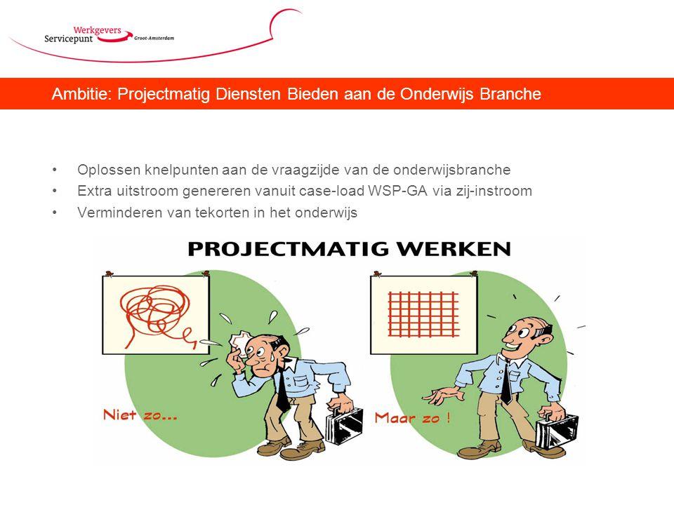 Ambitie: Projectmatig Diensten Bieden aan de Onderwijs Branche Oplossen knelpunten aan de vraagzijde van de onderwijsbranche Extra uitstroom genereren vanuit case-load WSP-GA via zij-instroom Verminderen van tekorten in het onderwijs