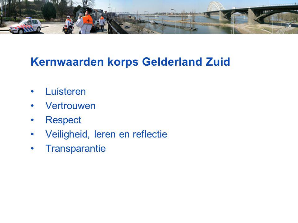 Kernwaarden korps Gelderland Zuid Luisteren Vertrouwen Respect Veiligheid, leren en reflectie Transparantie