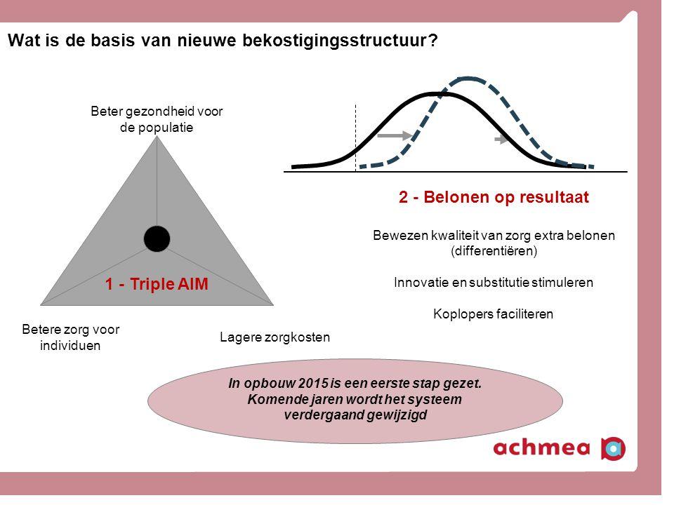 Wat is de basis van nieuwe bekostigingsstructuur.