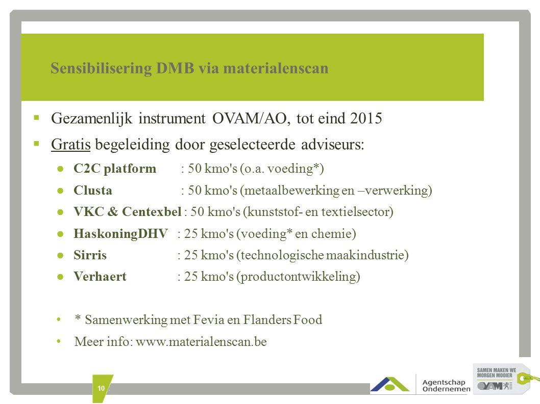 10 Sensibilisering DMB via materialenscan  Gezamenlijk instrument OVAM/AO, tot eind 2015  Gratis begeleiding door geselecteerde adviseurs: ● C2C platform : 50 kmo s (o.a.